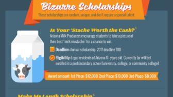 Fund Your Studies with Funky Scholarships
